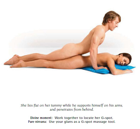 Best Kama Sutra Sex Positions - Elephant Posture VIDEO