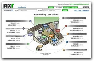 Over 100 Remodeling Cost Guides Now Available at FIXR.com to Help Homeowners Price Home Improvements