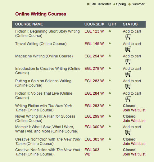 mfa creative writing rankings 2012 The museum of fine arts the love-hate relationship between creative writing mfa programs and the top 25 underrated creative writing mfa programs (2011-2012.