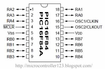 Pic Microcontroller Programming Pic 16f84a Pin Diagram