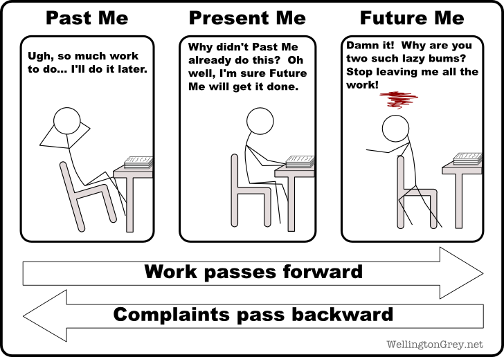 Past, Present, Future Me. Procrastinate less. Complain less.