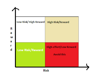risk_reward.png
