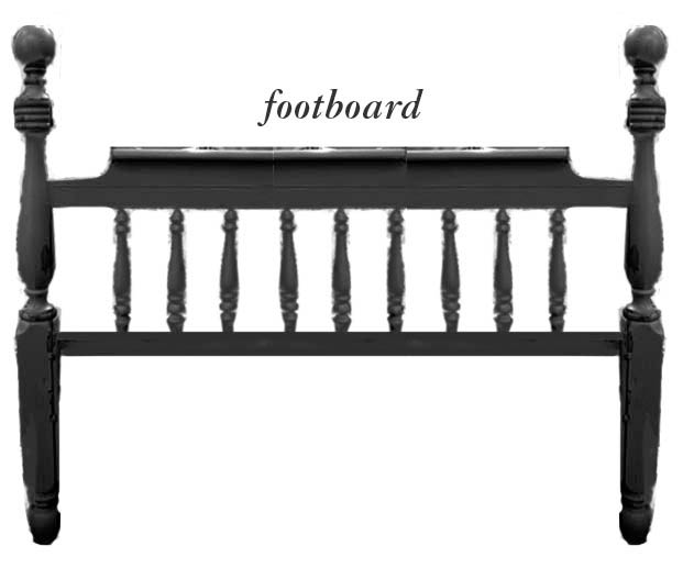 I Pre Measured Another Bench And Determined That I Preferred A 18 Seat Height Luckily The Footboard Worked Perfectly In My Plans