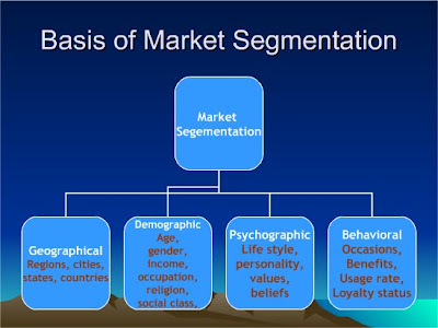 bmw marketing process and segmentation essay We will write a custom essay sample on marketing excellence: bmw specifically for you  is its segmentation strategy too selective  the stp process in marketing .