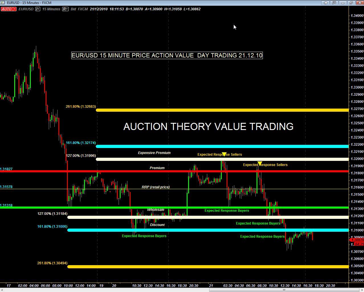 Penny trader stocks