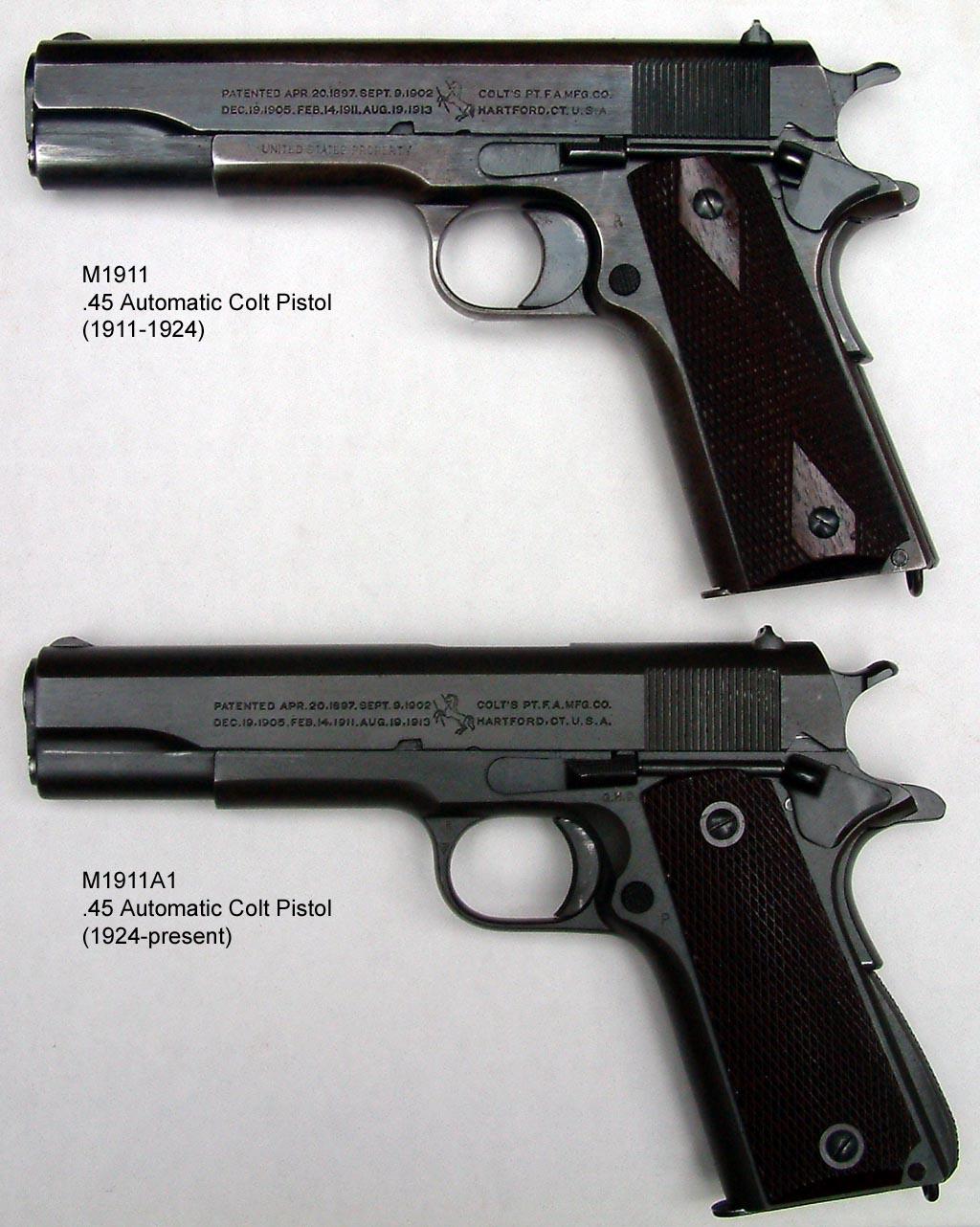 Colt 1911 Comparison