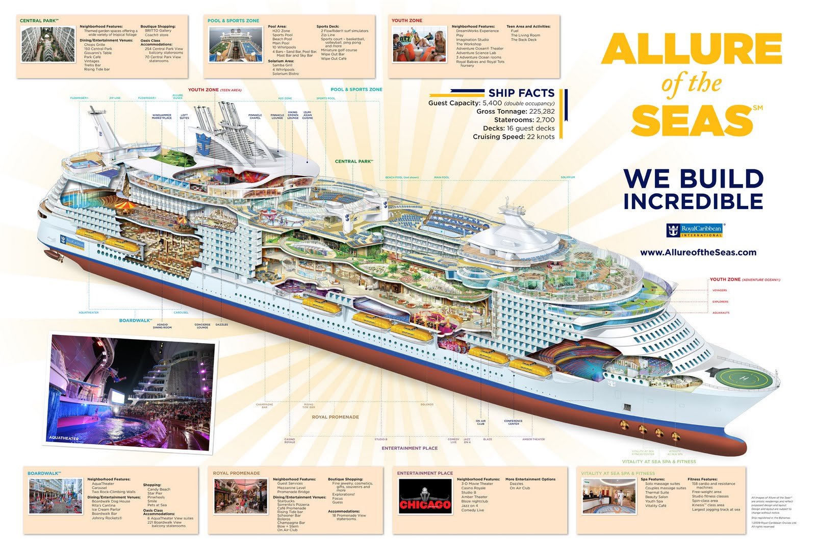 Judith rubin etc funa delivers allure of the seas royal for The world deck plans