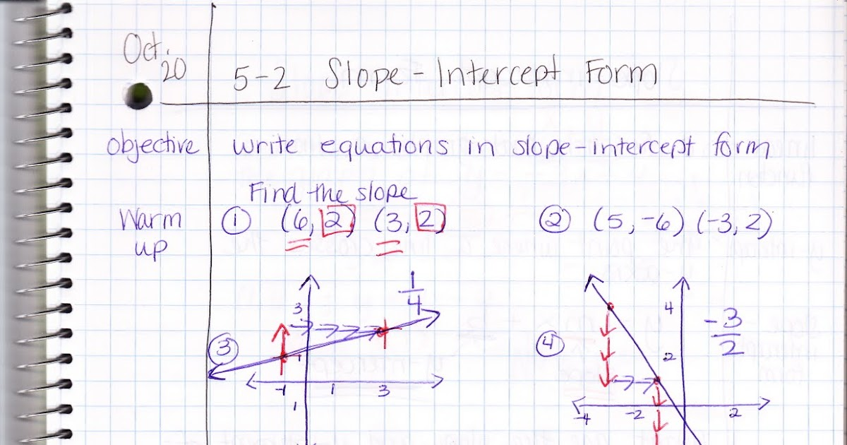 Slope Int Form Ppt Standard Form And Point Slope Form Powerpoint ...
