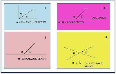 Angulo+complementario