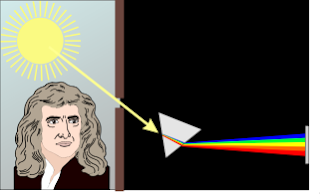 image showing Newton and the prism