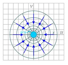 symmetric flow around a fluid sink