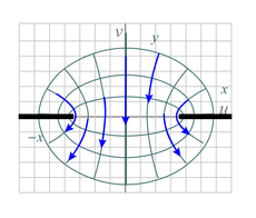 flow pattern through slot in plate