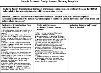 Richard D Solomons Blog On Mentoring Jewish Students And - Understanding by design lesson plan template