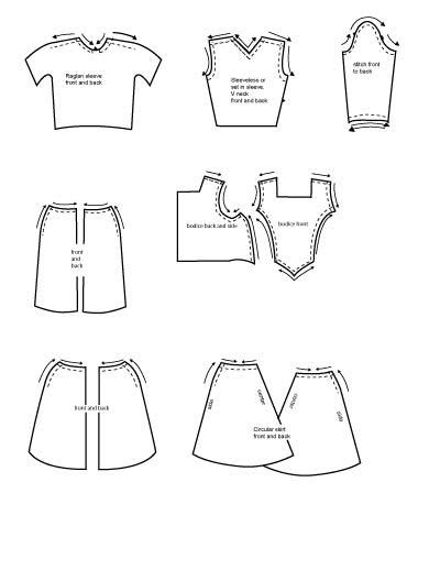 learn 2 sew florida blog the basic order to sew clothes. Black Bedroom Furniture Sets. Home Design Ideas
