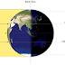 Ekuinoks dan Titik Balik Matahari Maret 2013