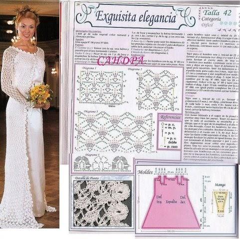 Описание моделей свадебных платьев
