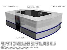 Cashier Bulat