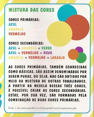 PROJETO+DOBRAS+CORES1 PROJETO DOBRAS, FORMAS E CORES DESENHAR E COLORIR. para crianças