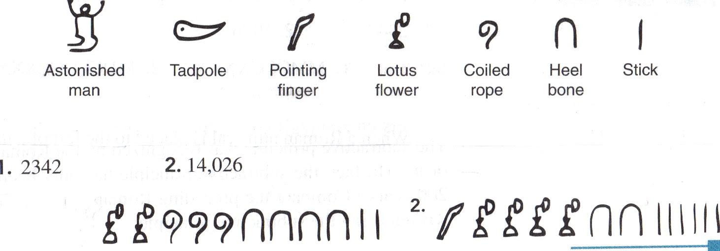 My Math Symbols Representing Numbers
