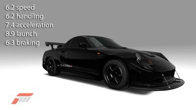 Toyota Tom's W123 MR-S Black Edition A class tune