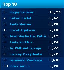 Top-10 de la ATP