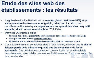 resultats baromètre 2010 qualité sites web hopitaux et cliniques basil strategies