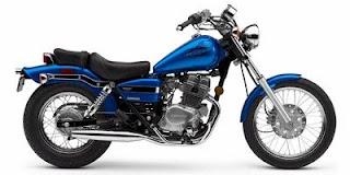 Honda Rebel 250CC Motorcycles