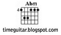 Abm Guitar Chord Chart
