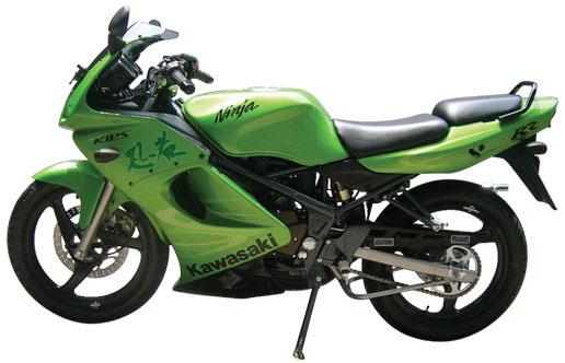 Lime Green Kawasaki Ninja 150RR