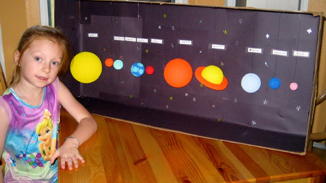 school science project solar system - photo #38