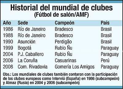 Resultado de imagen para Mundial de Clubes Magallanes campeon de futsal