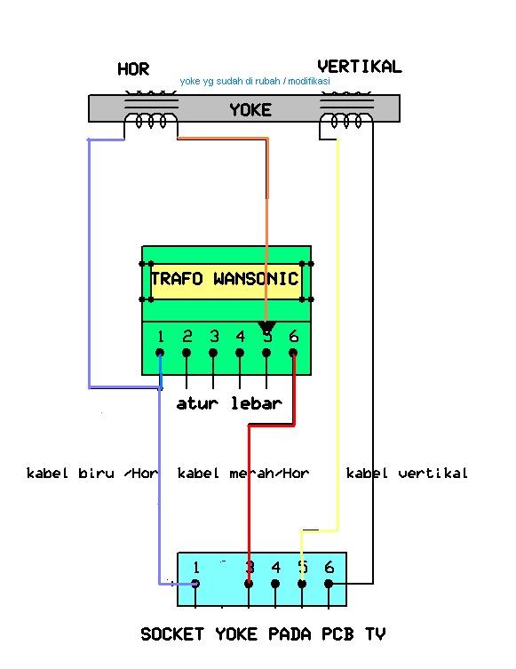 info servis tv  cara bikin crt monitor untuk tv