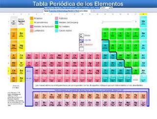 la tabla peridica - Tabla Periodica En Material Reciclable