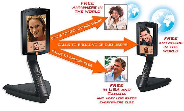 Sms gratis... y llamas gratis