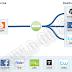 Aplikasi Facebook Untuk Blog