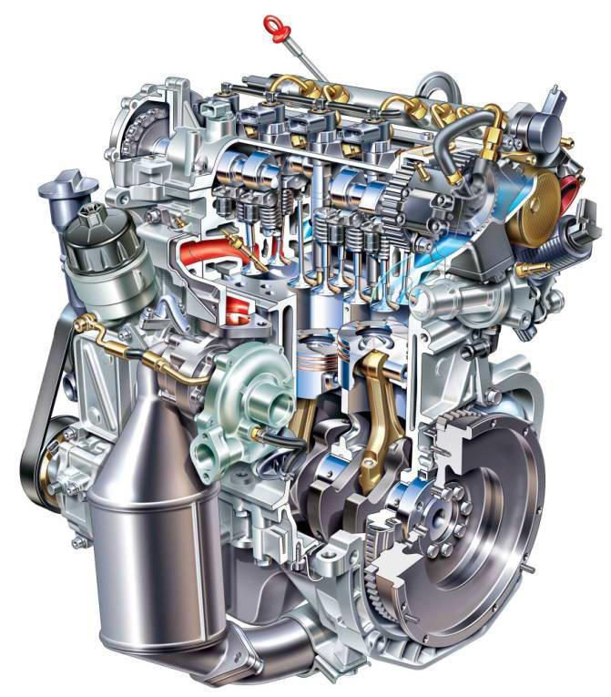 Moteur Diesel on 2 Liter Chevrolet Engine Diagram