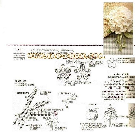 ralu-croche: Modele de flori crosetate