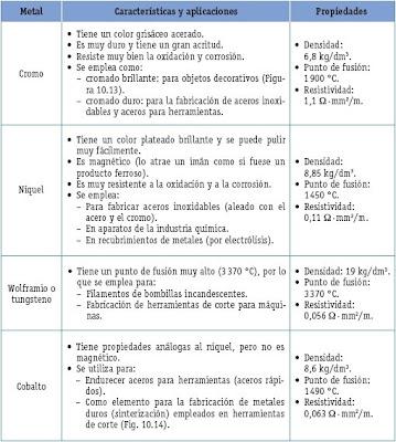pdf editor trackid sp 006