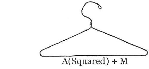 A(squared) + M
