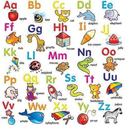 Objetos Con Cada Letra Del Abecedario En Ingles