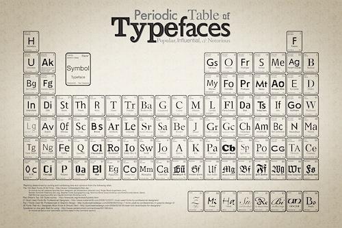 Sientateee de dnde vienen los nombres de los elementos de la tabla peridica de fuentes urtaz Image collections