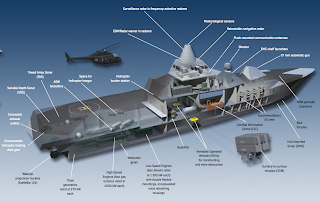 Naval Architecture on Naval Architect   His Profession  Visby Class   Stealth Ship Of The