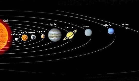 Los planetas clasificacion de los planetas - Caracteristicas de los planetas interiores ...