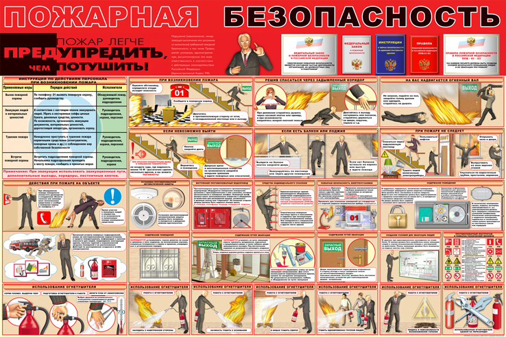 Инструкция о мерах пожарной безопасности в административном здании