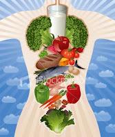 makanan sehat, tubuh yang sehat, tubuh diet