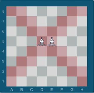 Echecs & Stratégie : la paire de Fous
