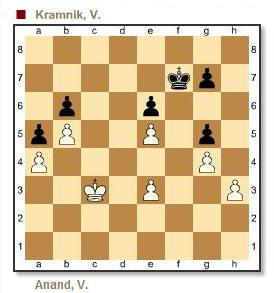 la position finale de la 7ème partie d'échecs