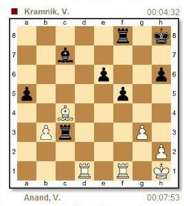 La position de la 9ème partie d'échecs entre Anand et Kramnik après 34.Fc4