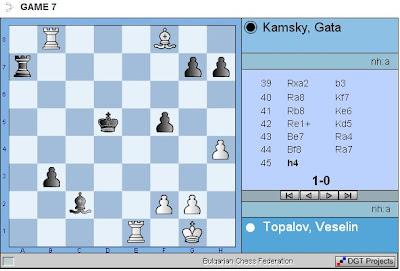 La position finale de la 7ème partie : Topalov 1-0 Kamsky