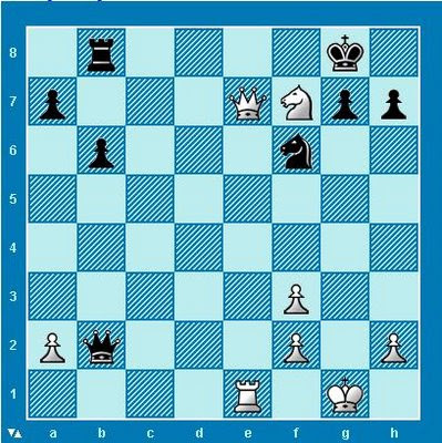Les Blancs jouent et gagnent (Kramnik-Kasparov, Londres 2000)